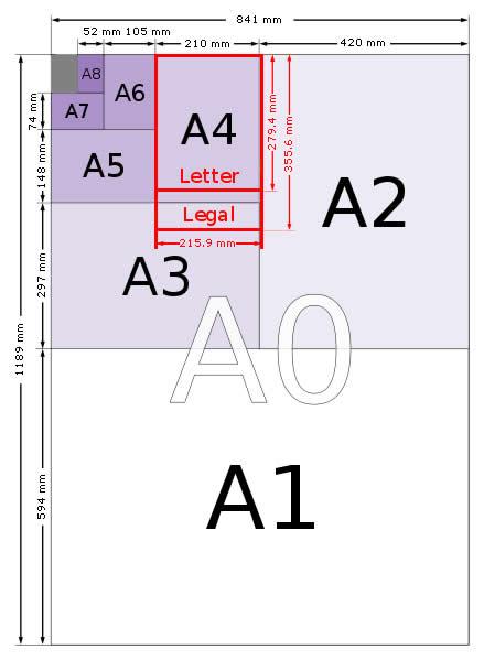 format affiche publicitaire